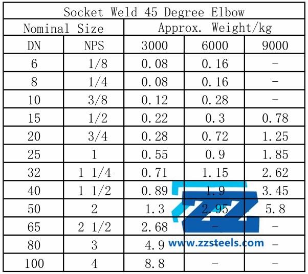 45 degree socket weld elbow weight chart