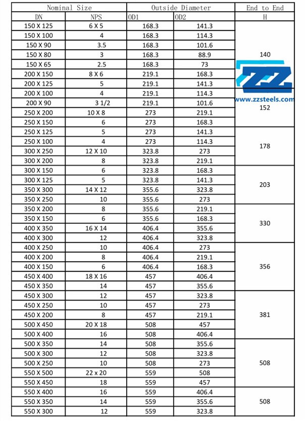 Concentric Reducer Stainless Steel Buttweld Pipe Fittings | ZIZI